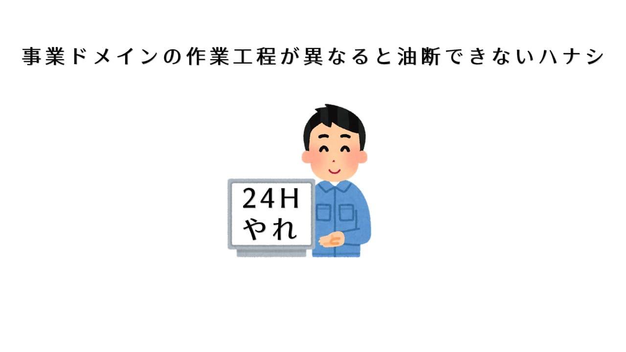 異業界・同職種への転職経験談
