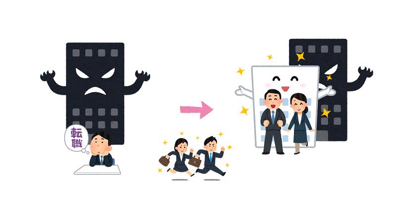 同業界・同職種